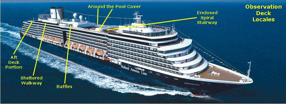 Gallery For Gt Parts Of A Cruise Ship Diagram